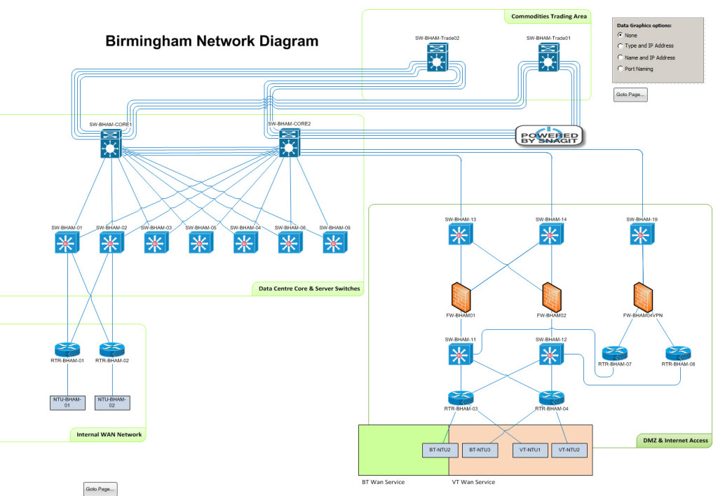 Network Mapping Software review - a generated Visio Diagram